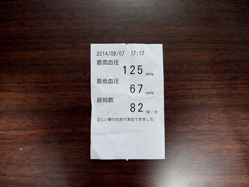 ミノキシジルタブレット血圧